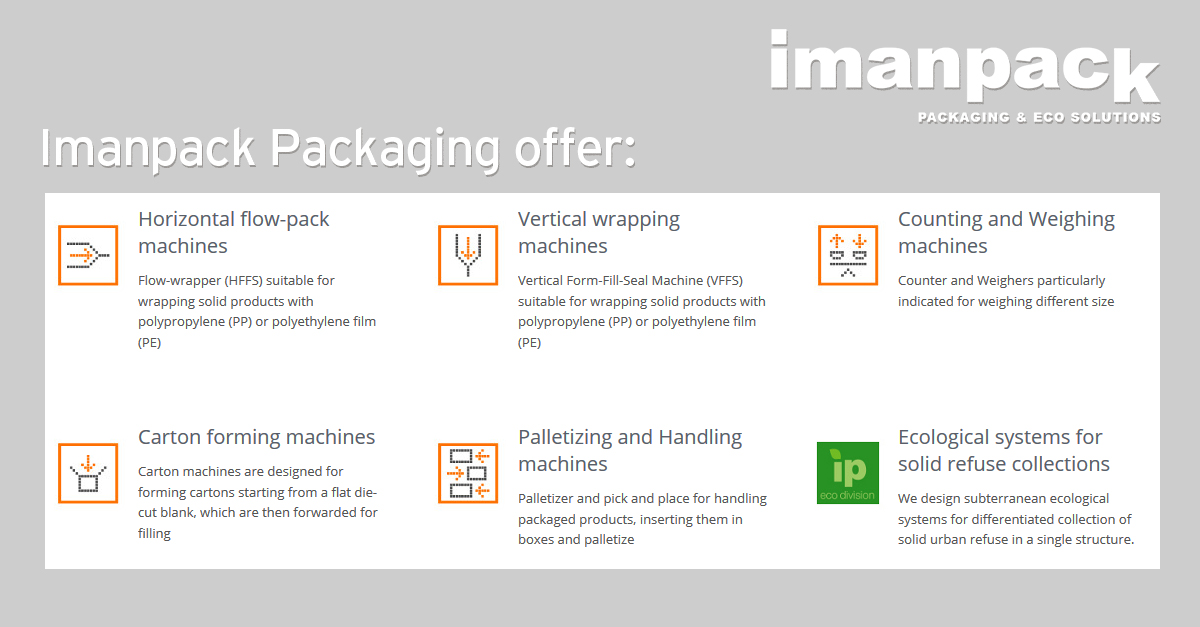 Are you looking for automatic packaging sistems