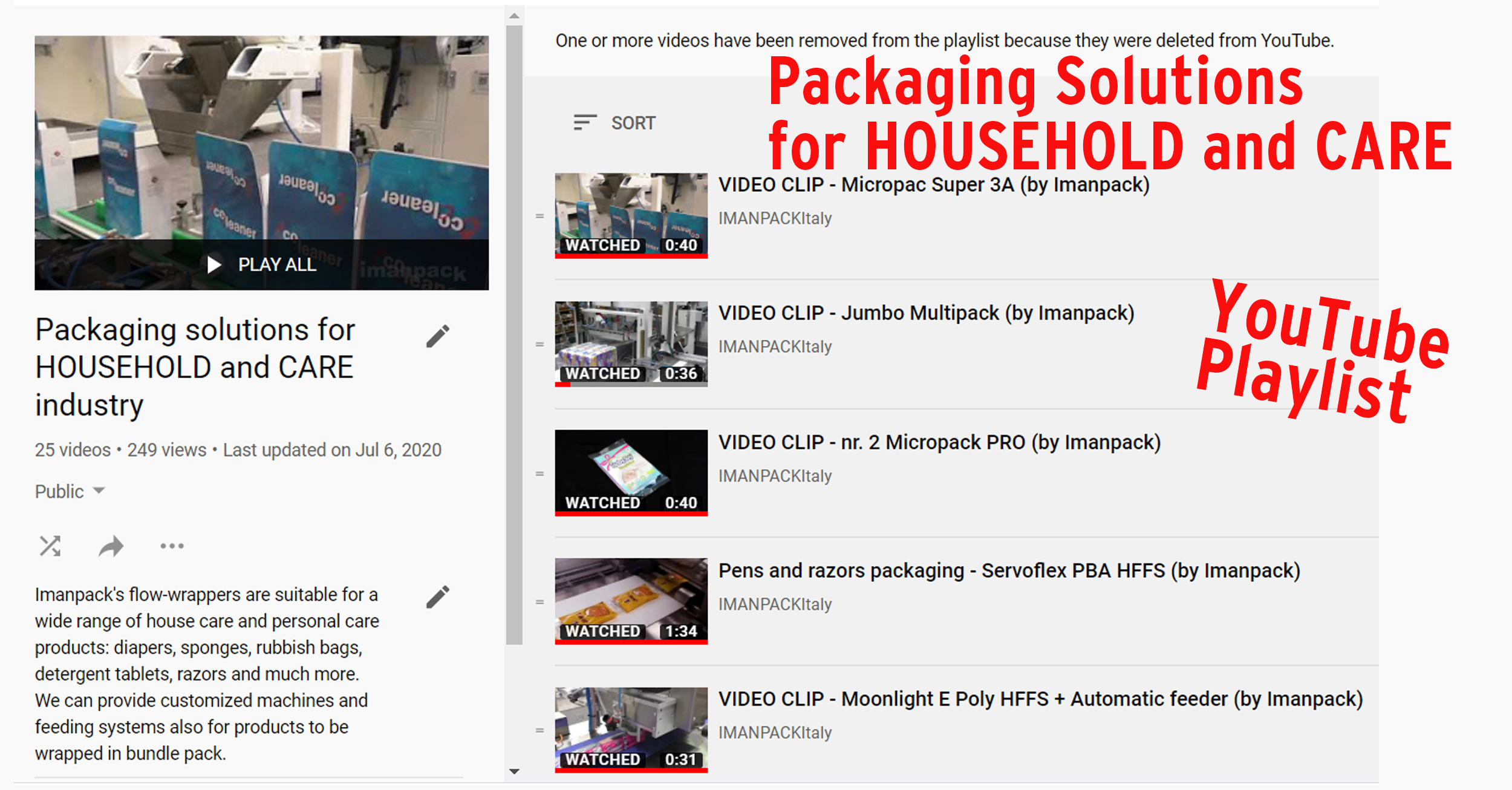 Packaging solutions for HOUSEHOLD and CARE industry - ImanpackItaly YouTube Channel